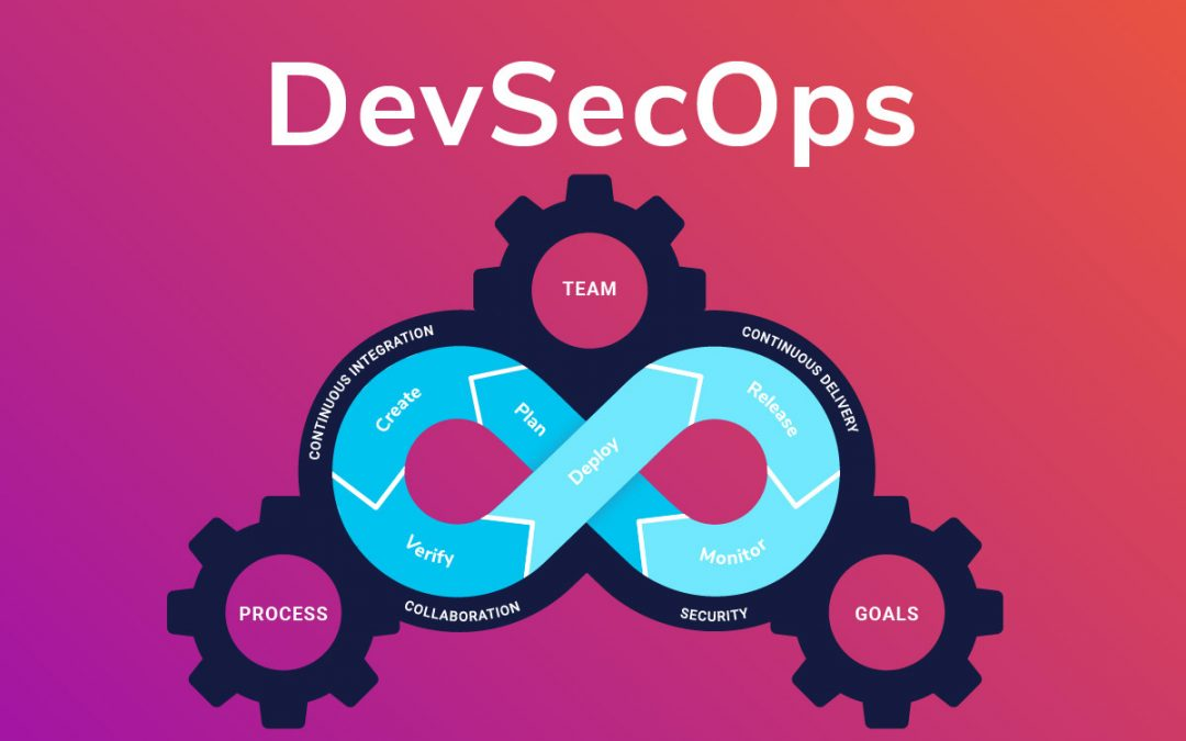 DevSecOps--The-Importance-of-Continuous-Delivery-when-Building-Security-In