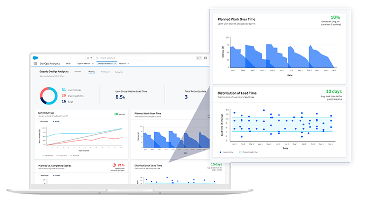 DevOps 360 Planning Dashboards