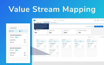 Getting Started With Value Stream Maps