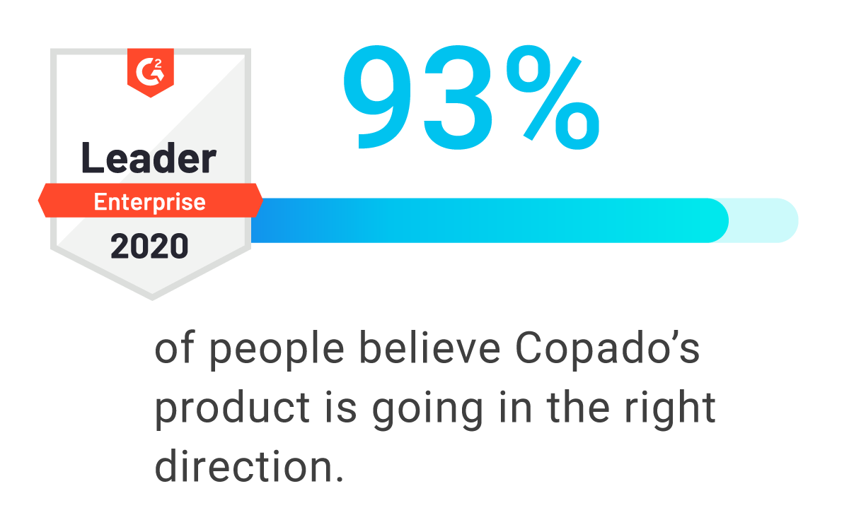 G2 Crowd stat - 93 percent believe in product direction