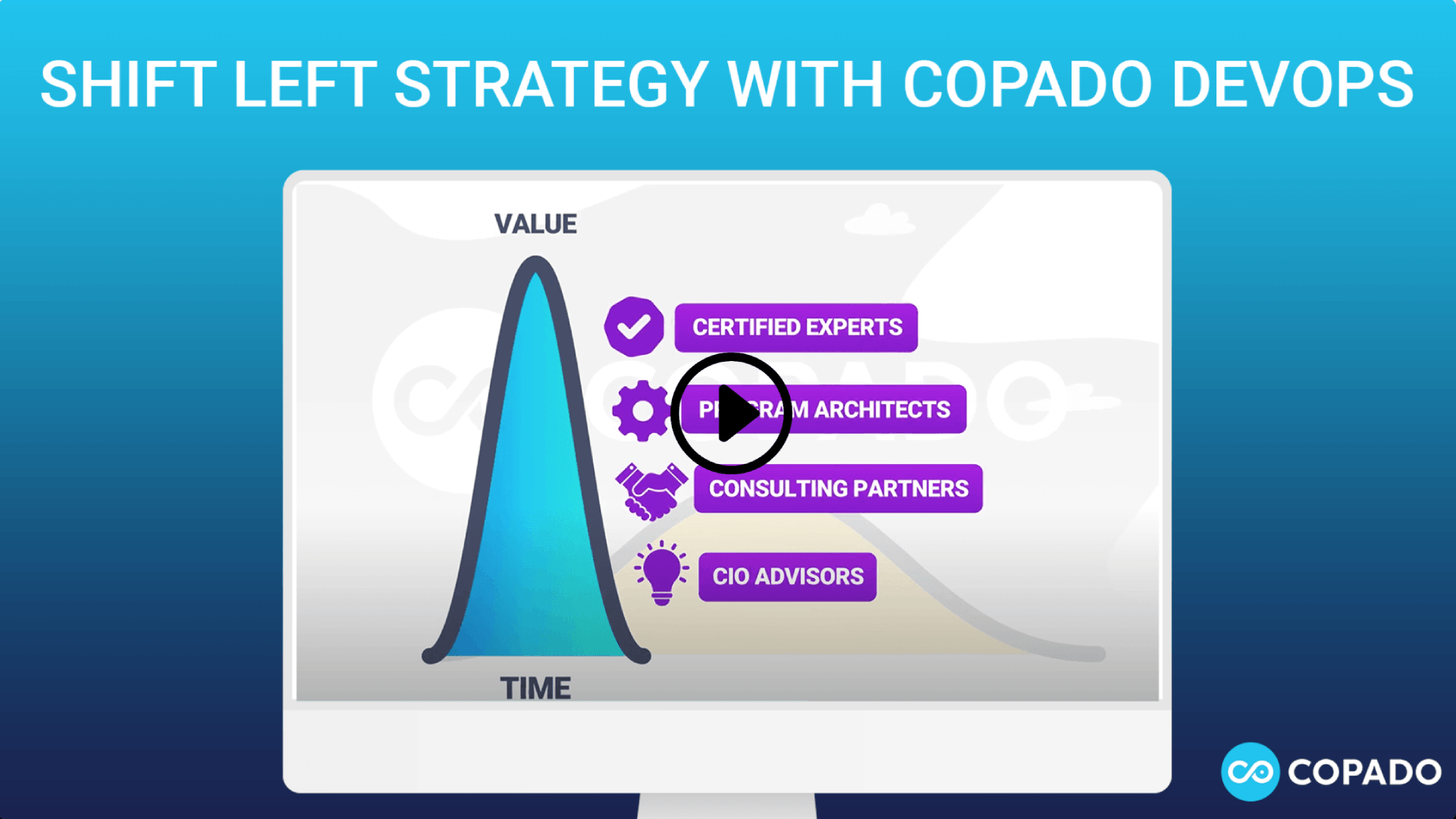Shift Left Strategy with Copado DevOps