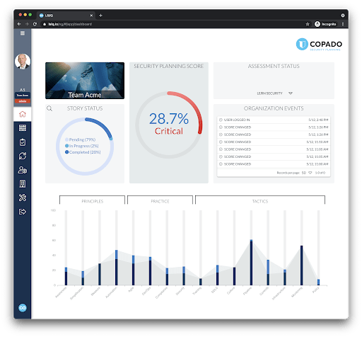 security planning dashboard