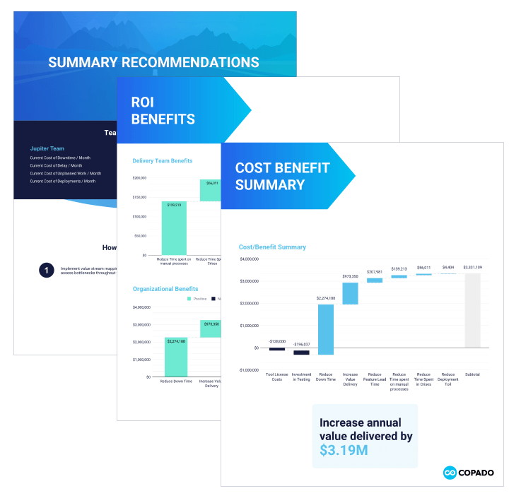 SALESFORCE ROI REPORT PREVIEW